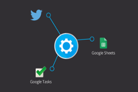 Twitter, Google Sheets, and Google Task