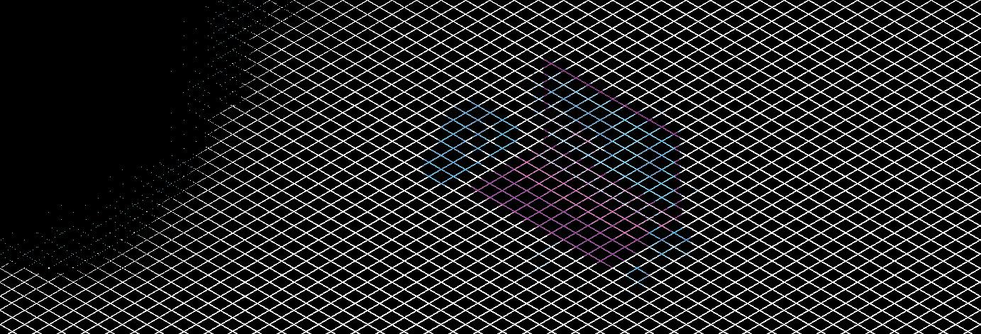 Banner Graph