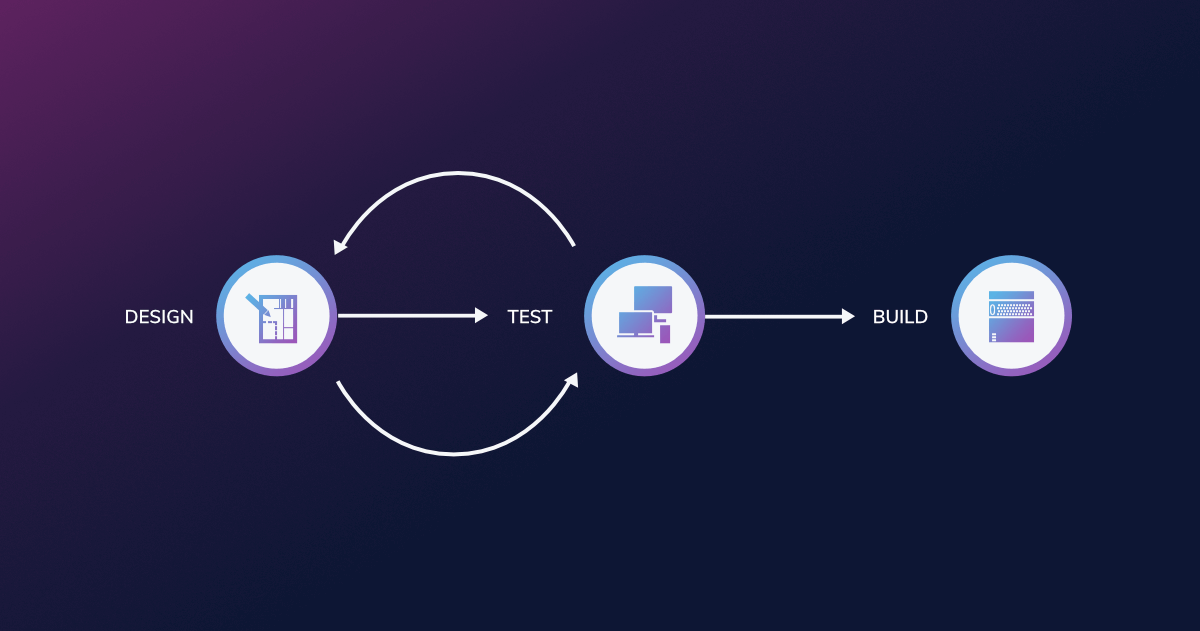 How to implement an API first design methodology